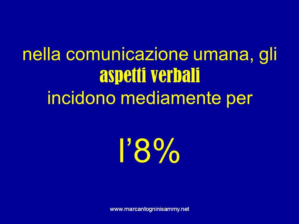 www.marcantogninisammy.net gli adolescenti che provengono da famiglie dove la comunicazione paradossale è frequentemente presente hanno unalta predisposizione al disagio