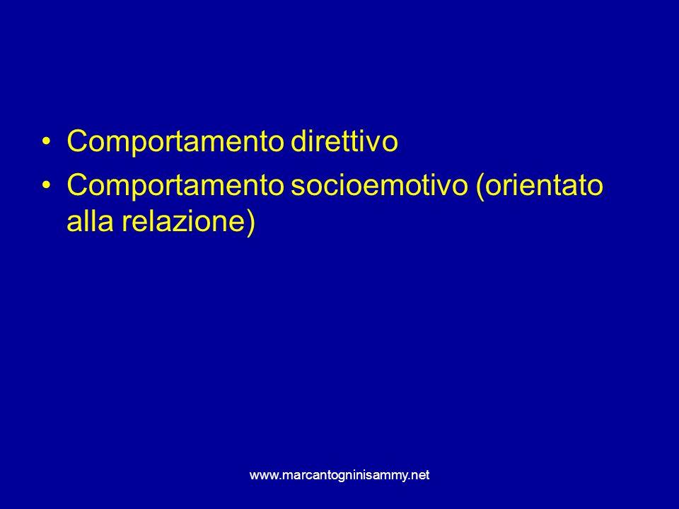 Comportamento direttivo Comportamento socioemotivo (orientato alla relazione) www.marcantogninisammy.net