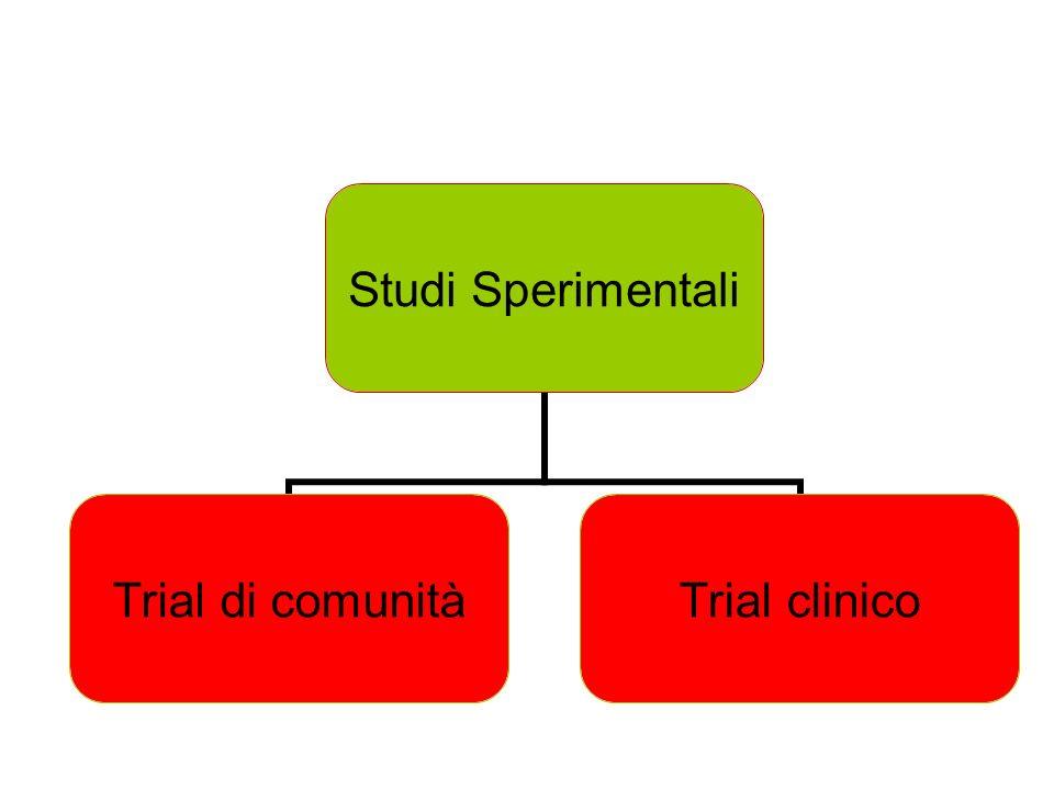 Studi Sperimentali Trial di comunità Trial clinico
