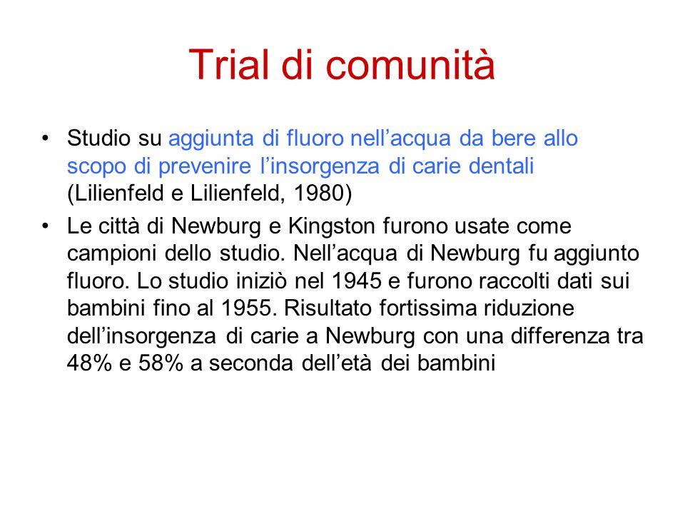 Trial di comunità Studio su aggiunta di fluoro nellacqua da bere allo scopo di prevenire linsorgenza di carie dentali (Lilienfeld e Lilienfeld, 1980) Le città di Newburg e Kingston furono usate come campioni dello studio.