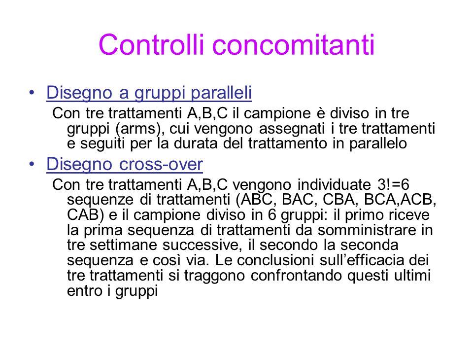 Controlli concomitanti Disegno a gruppi paralleli Con tre trattamenti A,B,C il campione è diviso in tre gruppi (arms), cui vengono assegnati i tre trattamenti e seguiti per la durata del trattamento in parallelo Disegno cross-over Con tre trattamenti A,B,C vengono individuate 3!=6 sequenze di trattamenti (ABC, BAC, CBA, BCA,ACB, CAB) e il campione diviso in 6 gruppi: il primo riceve la prima sequenza di trattamenti da somministrare in tre settimane successive, il secondo la seconda sequenza e così via.