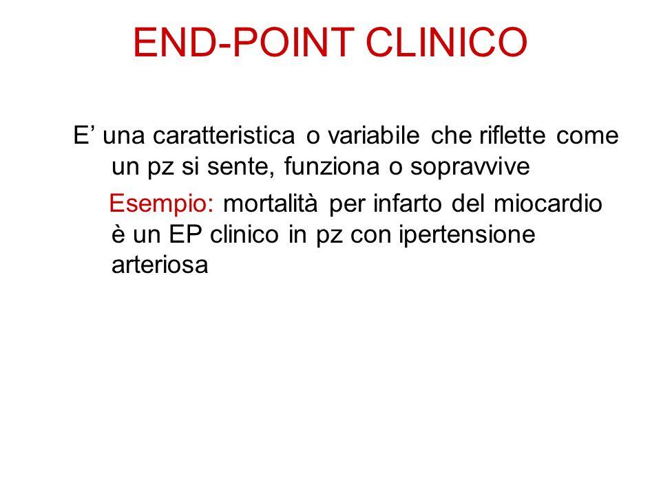 END-POINT CLINICO E una caratteristica o variabile che riflette come un pz si sente, funziona o sopravvive Esempio: mortalità per infarto del miocardio è un EP clinico in pz con ipertensione arteriosa