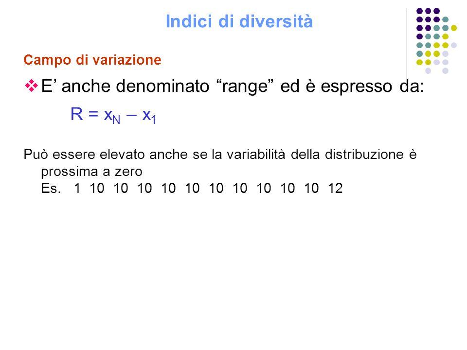 Campo di variazione E anche denominato range ed è espresso da: R = x N – x 1 Può essere elevato anche se la variabilità della distribuzione è prossima a zero Es.