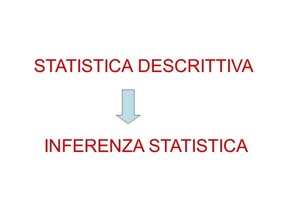 INFERENZA STATISTICA STATISTICA DESCRITTIVA