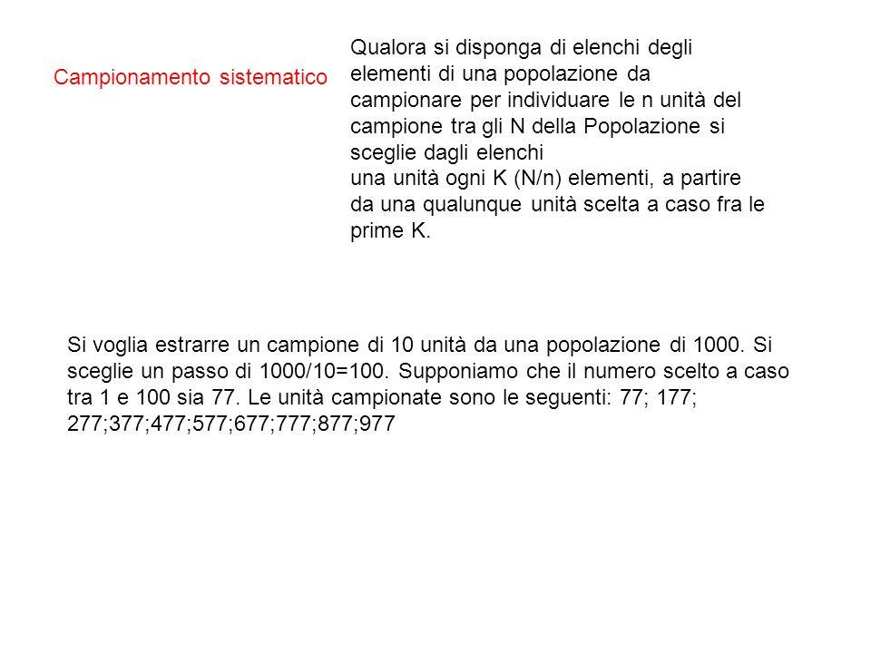 Qualora si disponga di elenchi degli elementi di una popolazione da campionare per individuare le n unità del campione tra gli N della Popolazione si