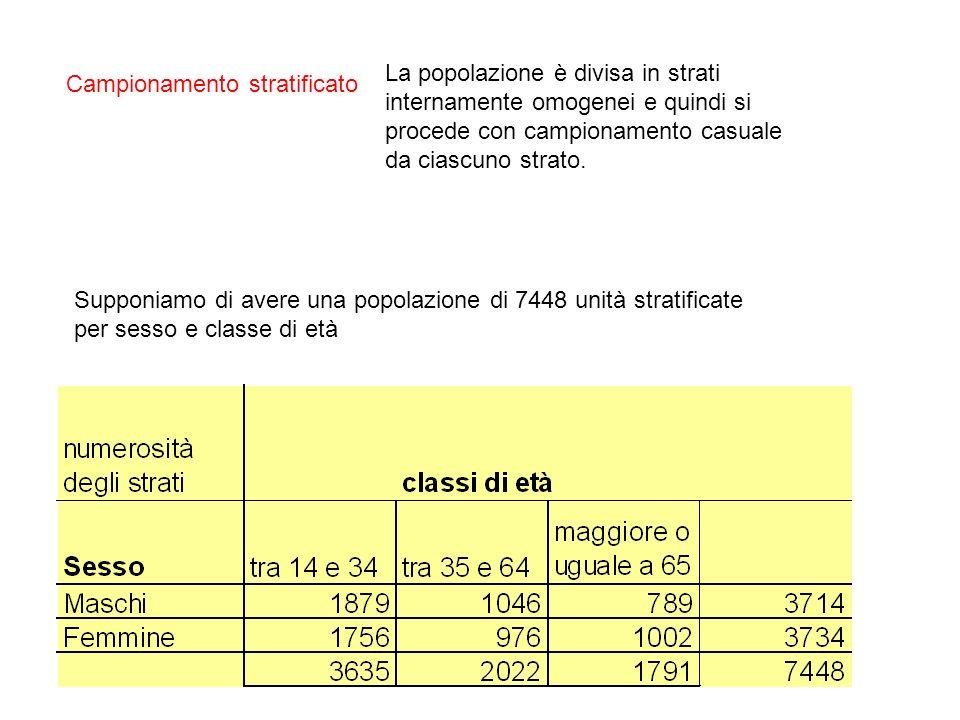 Supponiamo di avere una popolazione di 7448 unità stratificate per sesso e classe di età Campionamento stratificato La popolazione è divisa in strati