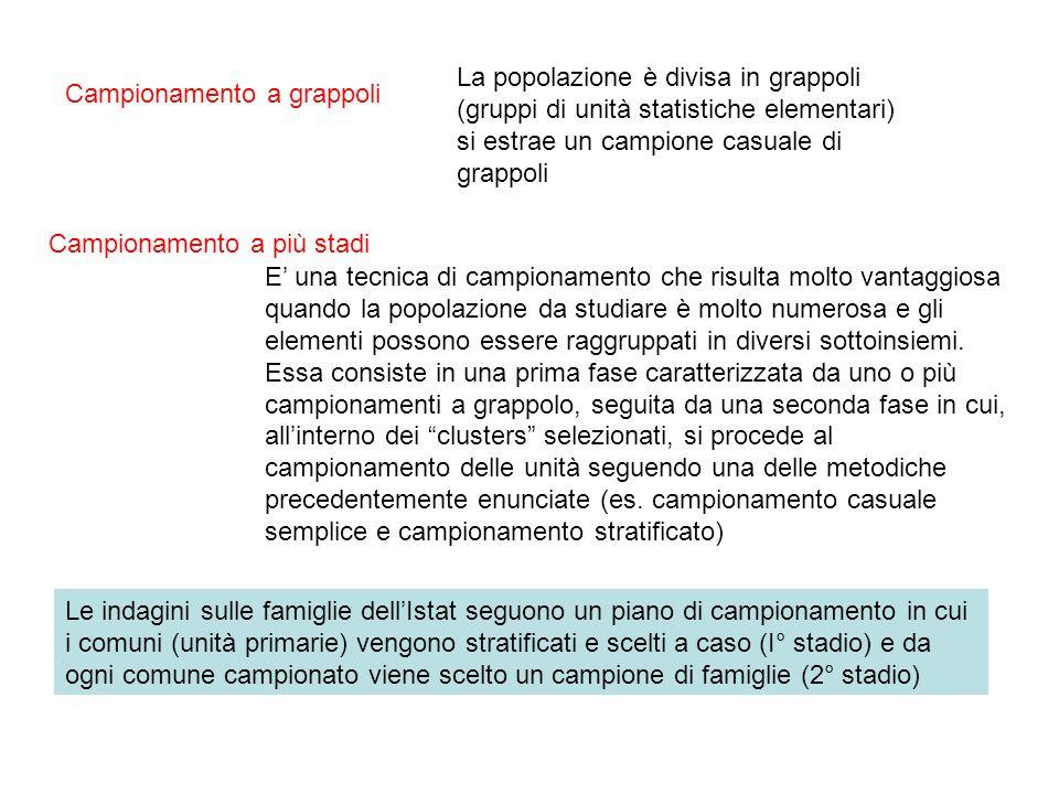 Campionamento a grappoli Campionamento a più stadi La popolazione è divisa in grappoli (gruppi di unità statistiche elementari) si estrae un campione