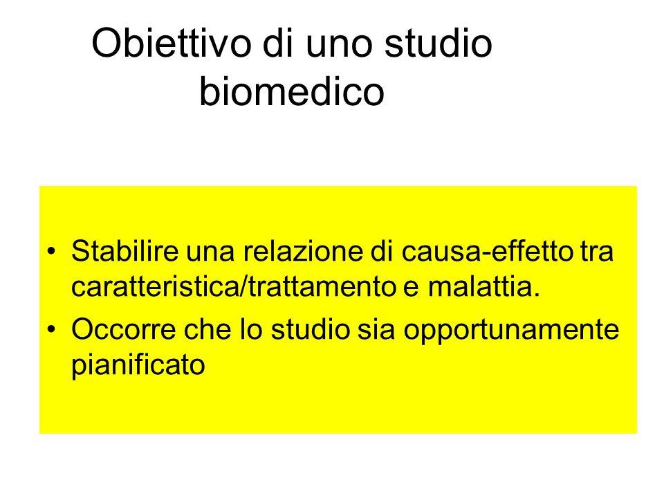 Obiettivo di uno studio biomedico Stabilire una relazione di causa-effetto tra caratteristica/trattamento e malattia. Occorre che lo studio sia opport