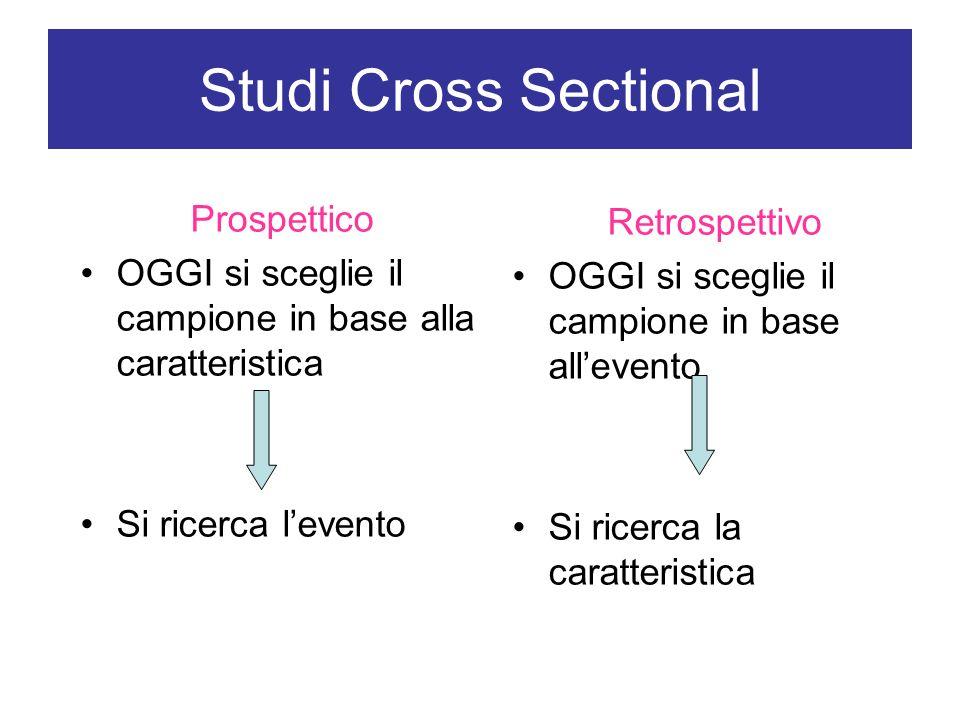 Prospettico OGGI si sceglie il campione in base alla caratteristica Si ricerca levento Studi Cross Sectional Retrospettivo OGGI si sceglie il campione
