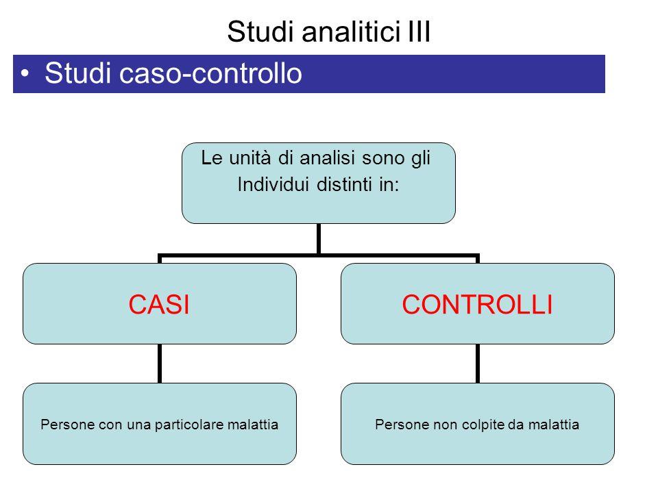Studi analitici III Studi caso-controllo Le unità di analisi sono gli Individui distinti in: CASI Persone con una particolare malattia CONTROLLI Perso