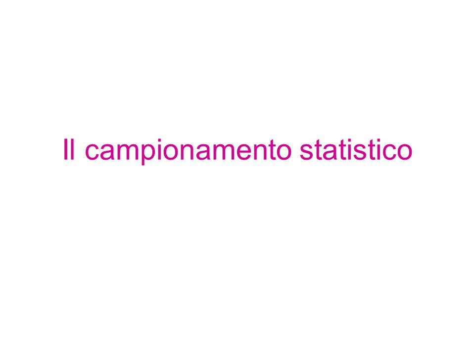 Il campionamento statistico