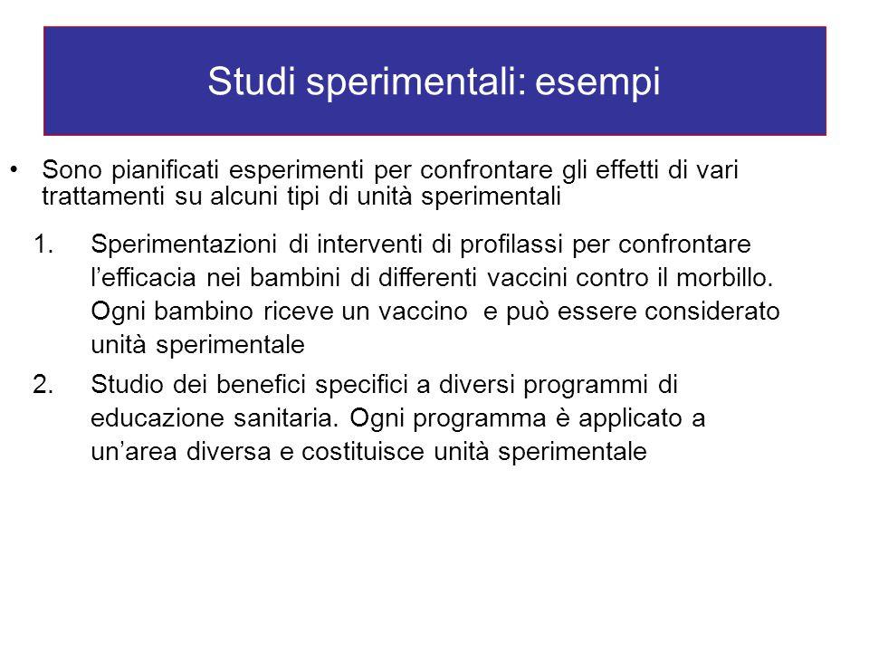 Studi sperimentali: esempi Sono pianificati esperimenti per confrontare gli effetti di vari trattamenti su alcuni tipi di unità sperimentali 1.Sperime