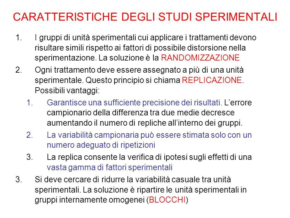 CARATTERISTICHE DEGLI STUDI SPERIMENTALI 1.I gruppi di unità sperimentali cui applicare i trattamenti devono risultare simili rispetto ai fattori di p
