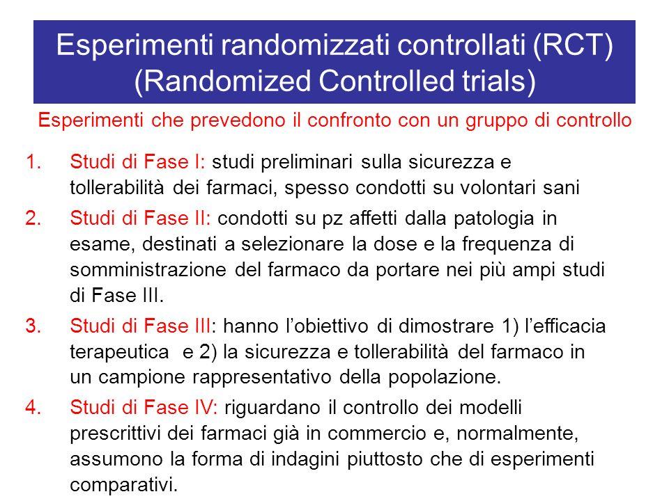 Esperimenti randomizzati controllati (RCT) (Randomized Controlled trials) Esperimenti che prevedono il confronto con un gruppo di controllo 1.Studi di