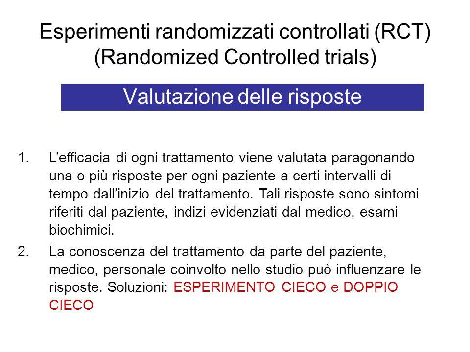 Esperimenti randomizzati controllati (RCT) (Randomized Controlled trials) Valutazione delle risposte 1.Lefficacia di ogni trattamento viene valutata p