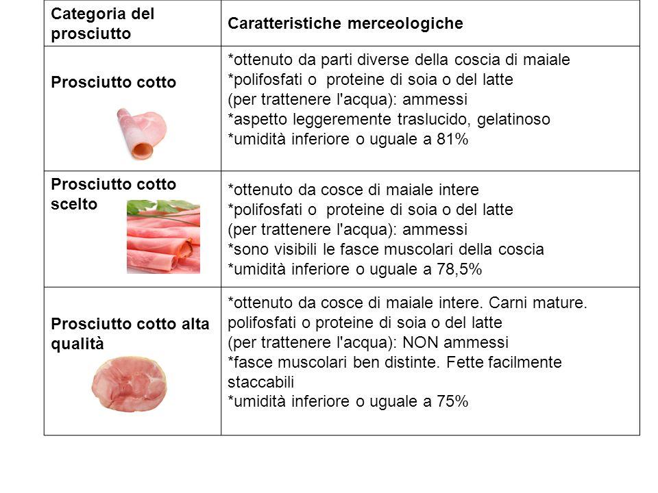 Categoria del prosciutto Caratteristiche merceologiche Prosciutto cotto *ottenuto da parti diverse della coscia di maiale *polifosfati o proteine di s