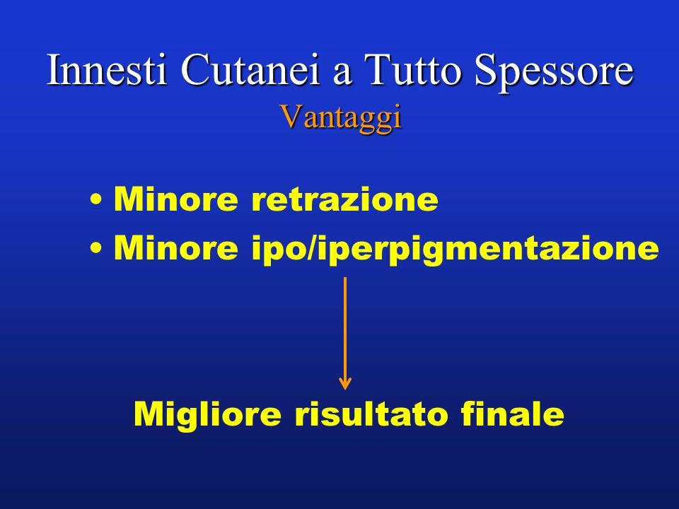 Innesti Cutanei a Tutto Spessore Vantaggi Minore retrazione Minore ipo/iperpigmentazione Migliore risultato finale