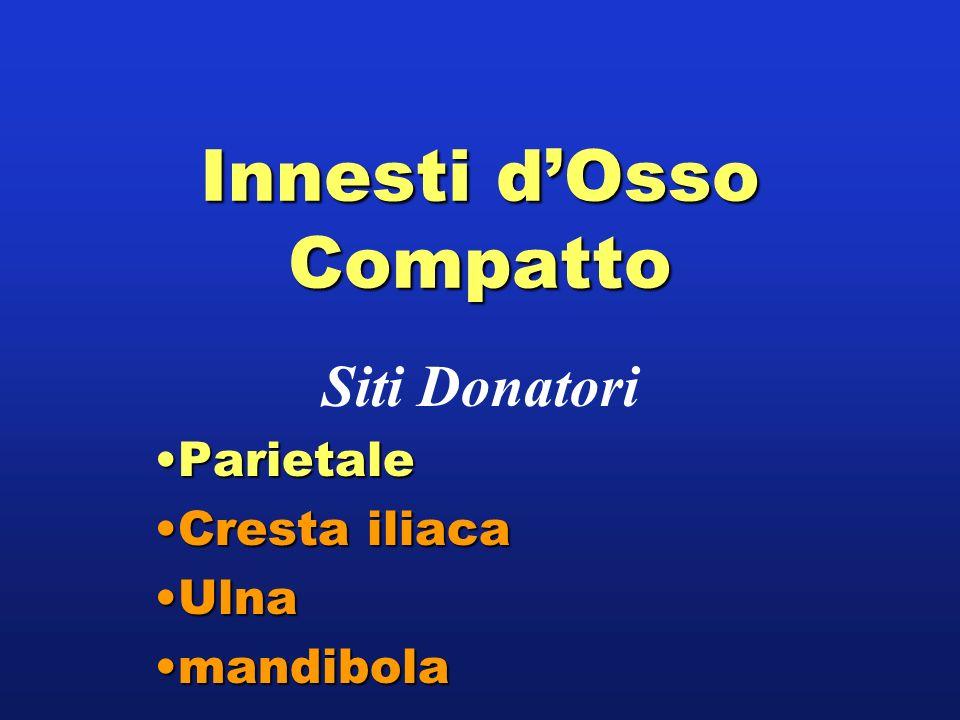 Innesti dOsso Compatto Siti Donatori ParietaleParietale Cresta iliacaCresta iliaca UlnaUlna mandibolamandibola
