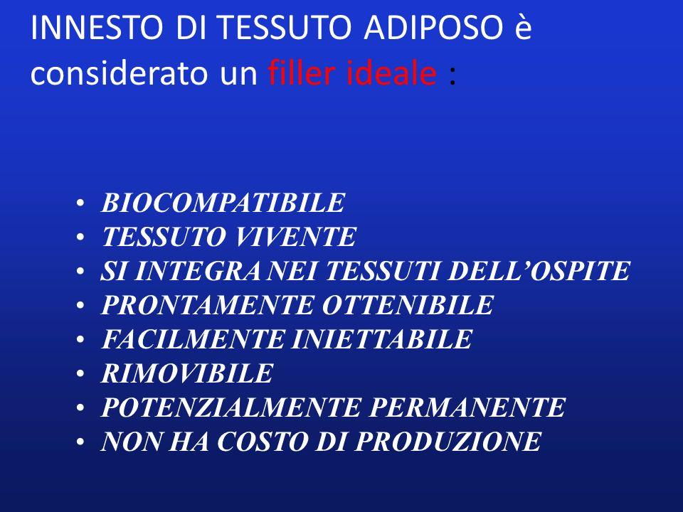INNESTO DI TESSUTO ADIPOSO è considerato un filler ideale : BIOCOMPATIBILE TESSUTO VIVENTE SI INTEGRA NEI TESSUTI DELLOSPITE PRONTAMENTE OTTENIBILE FA