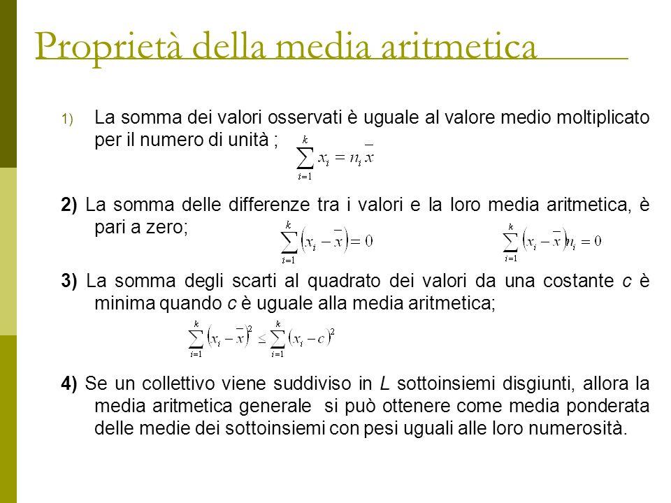 Proprietà della media aritmetica 1) La somma dei valori osservati è uguale al valore medio moltiplicato per il numero di unità ; 2) La somma delle dif