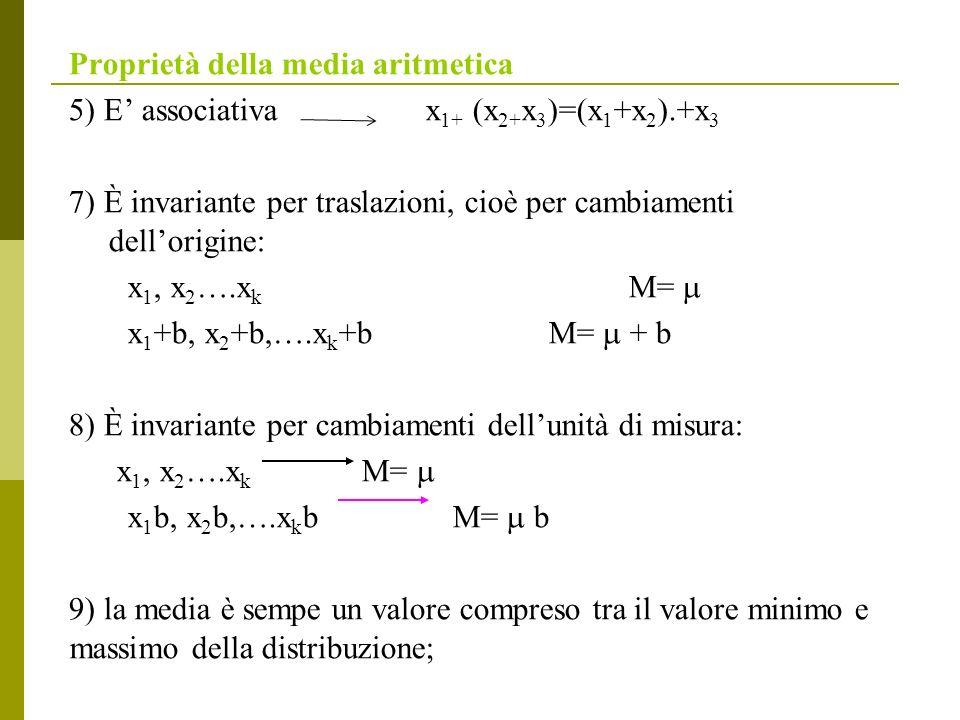 Proprietà della media aritmetica 5) E associativa x 1+ (x 2+ x 3 )=(x 1 +x 2 ).+x 3 7) È invariante per traslazioni, cioè per cambiamenti dellorigine: