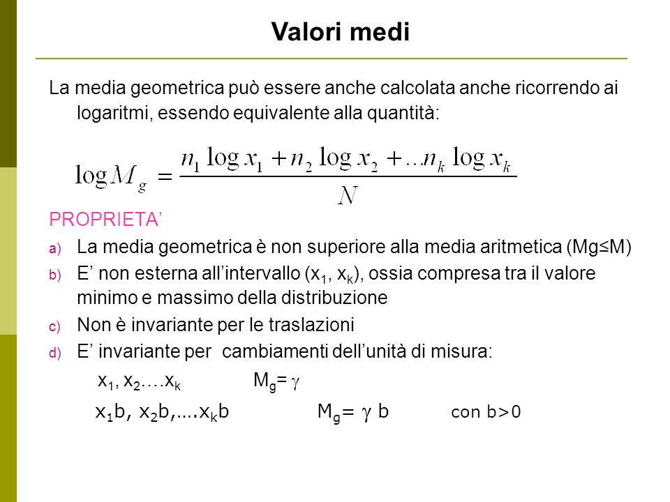 Valori medi La media geometrica può essere anche calcolata anche ricorrendo ai logaritmi, essendo equivalente alla quantità: PROPRIETA a) La media geo