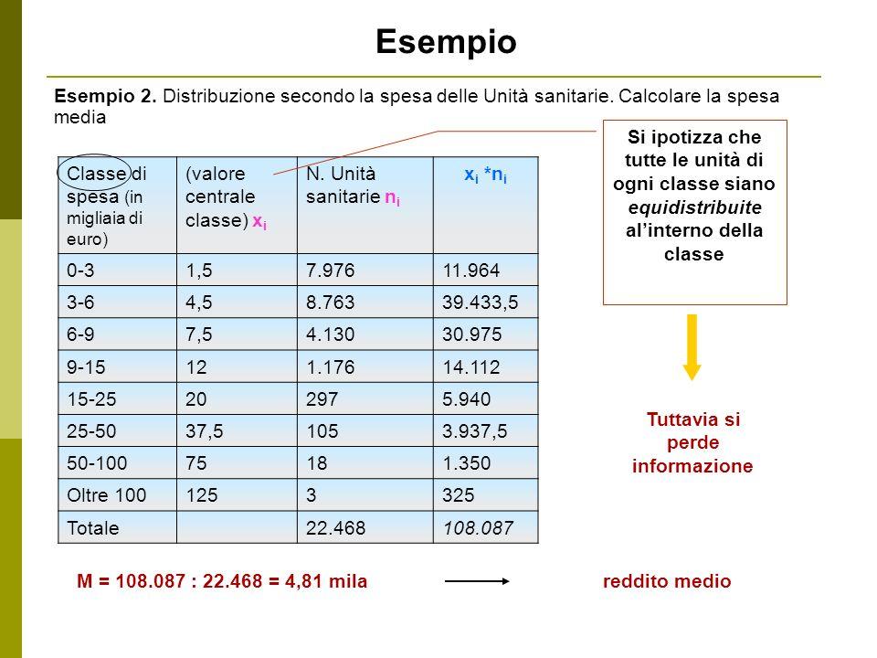 Esempio Esempio 2. Distribuzione secondo la spesa delle Unità sanitarie. Calcolare la spesa media Classe di spesa (in migliaia di euro) (valore centra