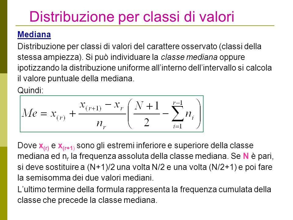 Mediana Distribuzione per classi di valori del carattere osservato (classi della stessa ampiezza). Si può individuare la classe mediana oppure ipotizz