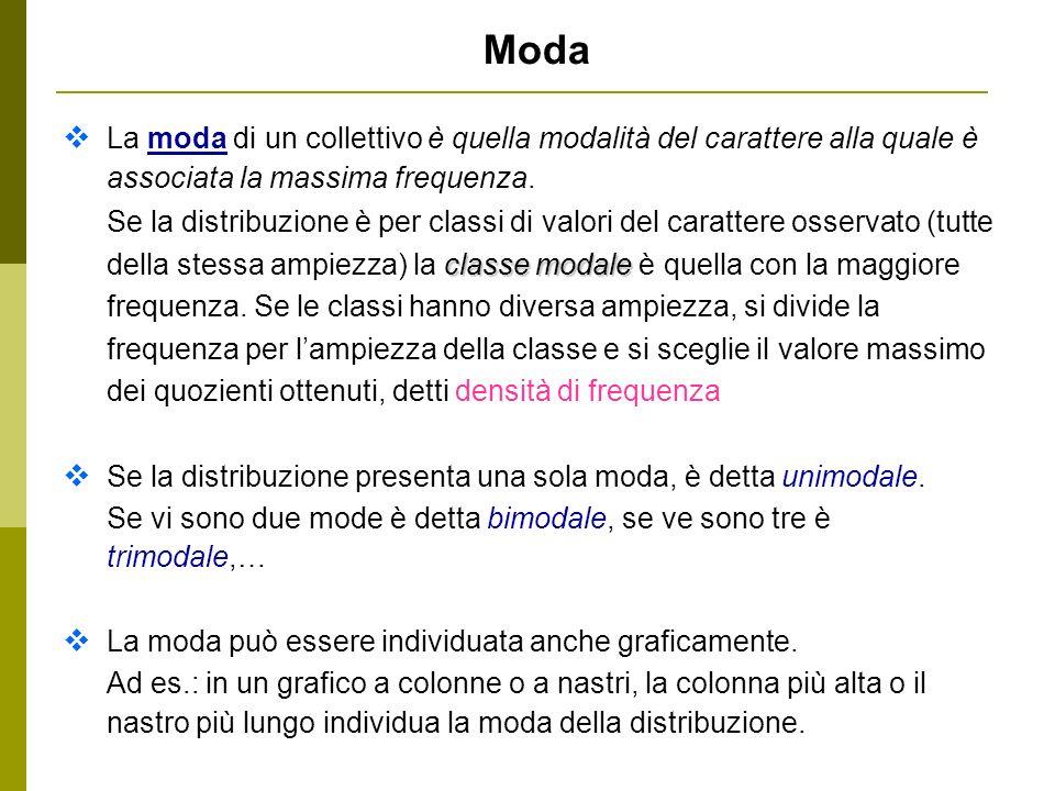 Moda La moda di un collettivo è quella modalità del carattere alla quale è associata la massima frequenza. classe modale Se la distribuzione è per cla