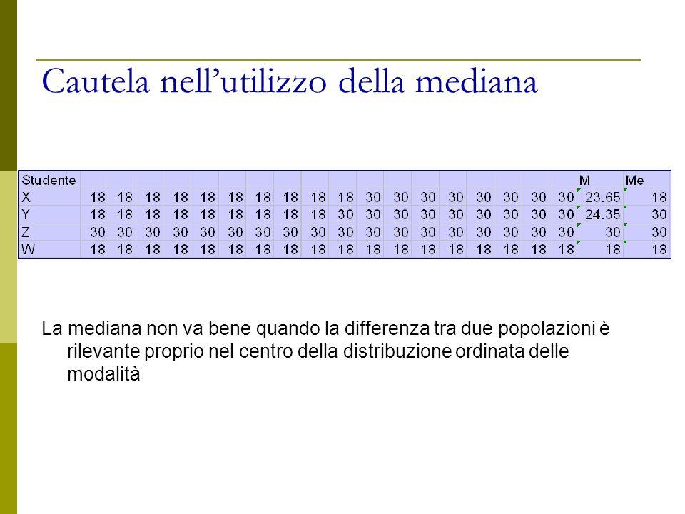 Cautela nellutilizzo della mediana La mediana non va bene quando la differenza tra due popolazioni è rilevante proprio nel centro della distribuzione