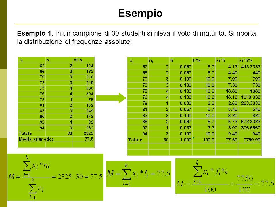 Esempio Esempio 1. In un campione di 30 studenti si rileva il voto di maturità. Si riporta la distribuzione di frequenze assolute: