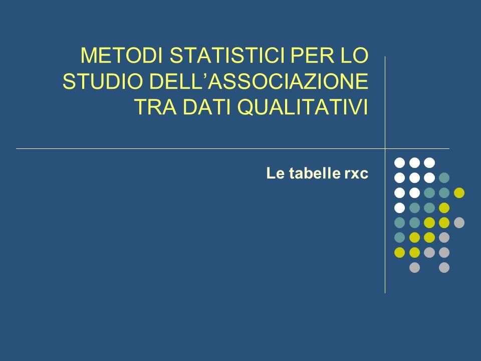 METODI STATISTICI PER LO STUDIO DELLASSOCIAZIONE TRA DATI QUALITATIVI Le tabelle rxc