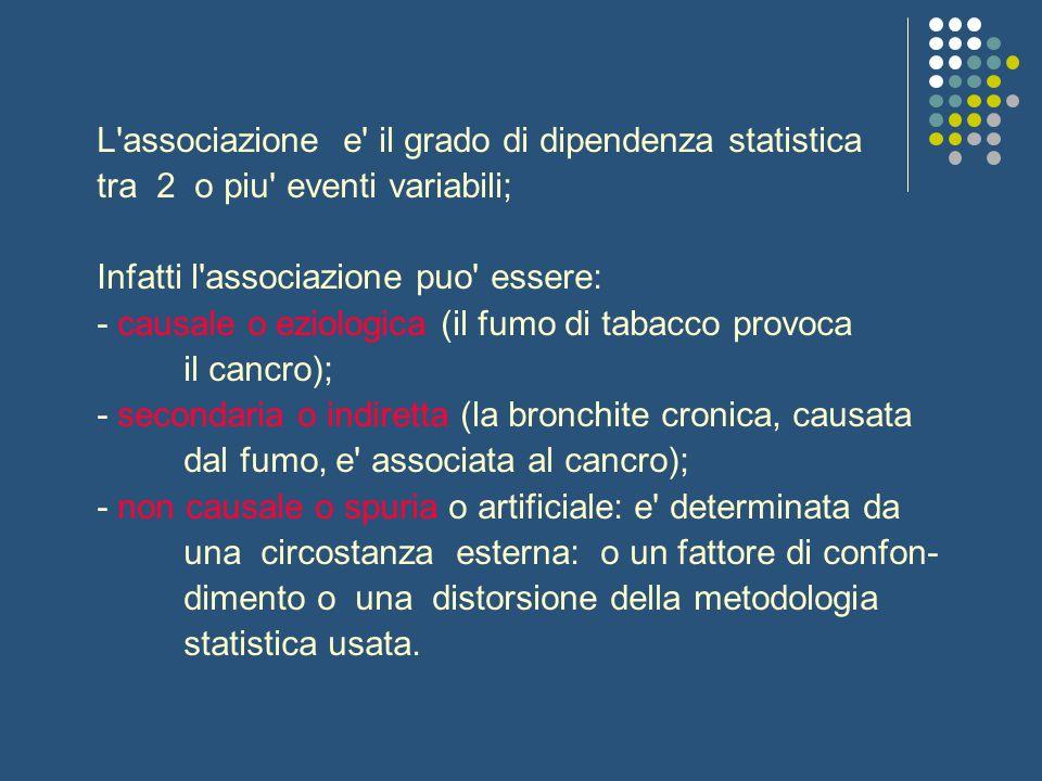 L'associazione e' il grado di dipendenza statistica tra 2 o piu' eventi variabili; Infatti l'associazione puo' essere: - causale o eziologica (il fumo