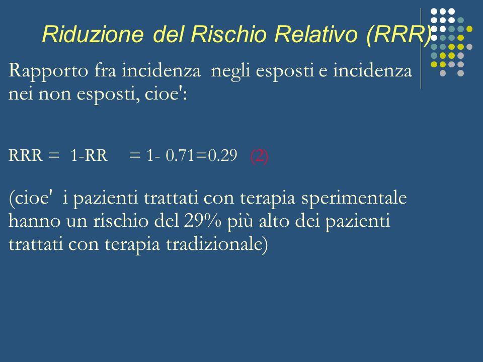 Riduzione del Rischio Relativo (RRR) Rapporto fra incidenza negli esposti e incidenza nei non esposti, cioe': RRR = 1-RR = 1- 0.71=0.29(2) (cioe' i pa