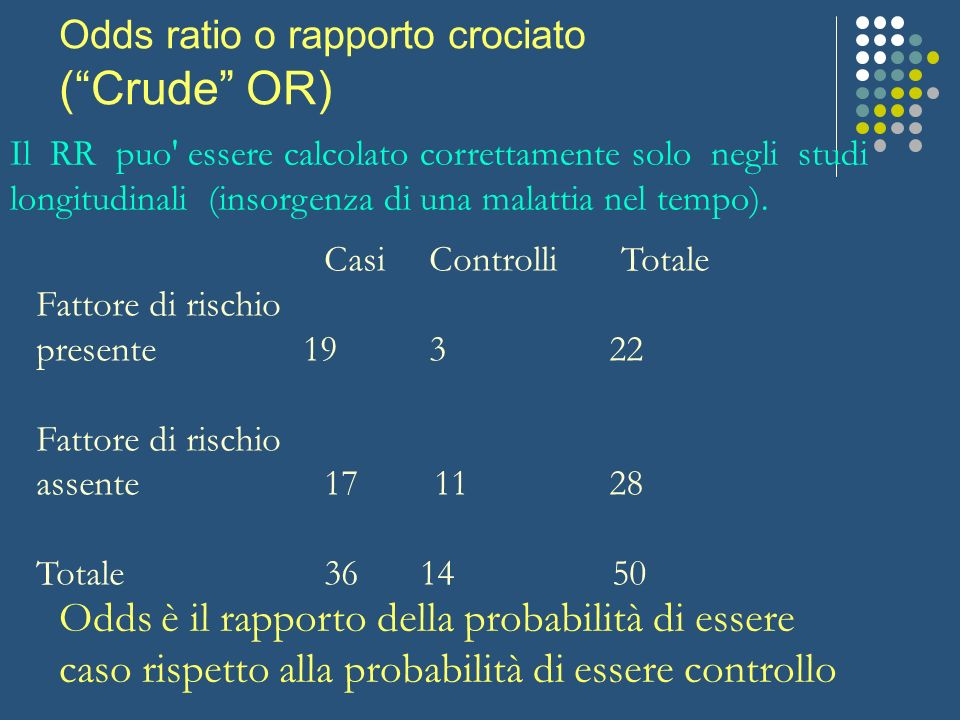 Odds ratio o rapporto crociato (Crude OR) Casi Controlli Totale Fattore di rischio presente 19 3 22 Fattore di rischio assente17 11 28 Totale361450 Od