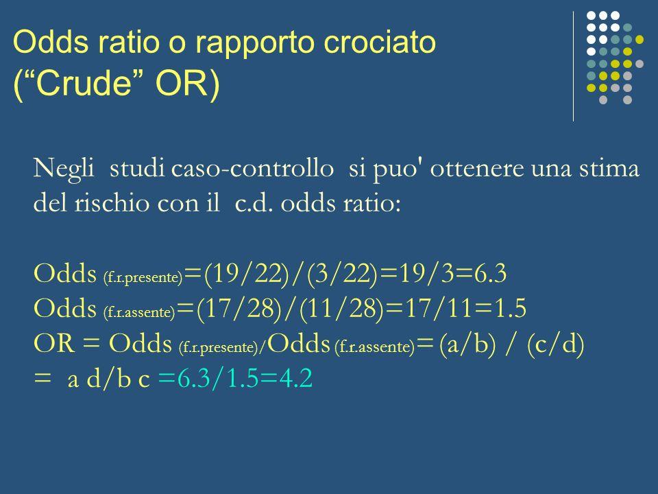Odds ratio o rapporto crociato (Crude OR) Negli studi caso-controllo si puo' ottenere una stima del rischio con il c.d. odds ratio: Odds (f.r.presente