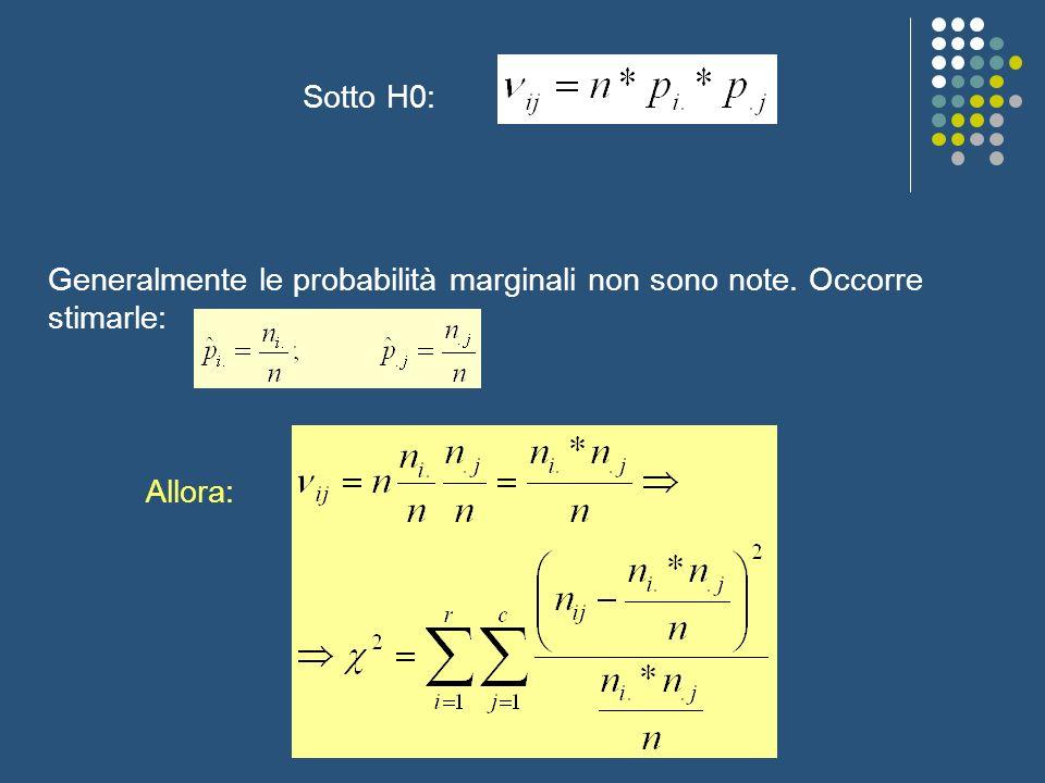 Statistica di Mantel-Haenszel Quando nello studio osservazionale interviene una variabile di confondimento occorre stratificare casi e controlli in funzione delle sue categorie.