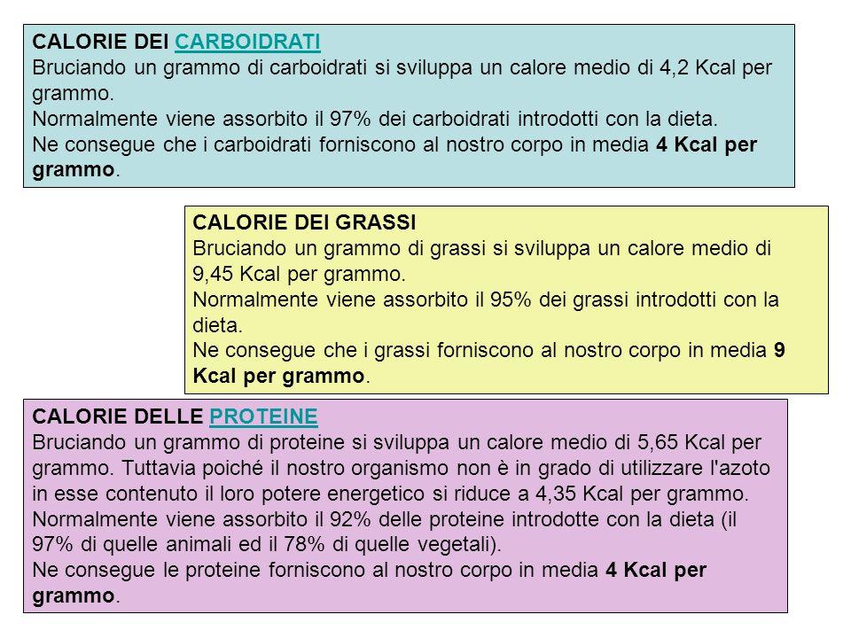 CALORIE DEI CARBOIDRATICARBOIDRATI Bruciando un grammo di carboidrati si sviluppa un calore medio di 4,2 Kcal per grammo.