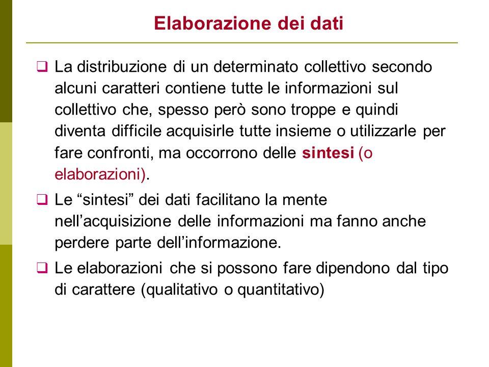 Elaborazione dei dati La distribuzione di un determinato collettivo secondo alcuni caratteri contiene tutte le informazioni sul collettivo che, spesso