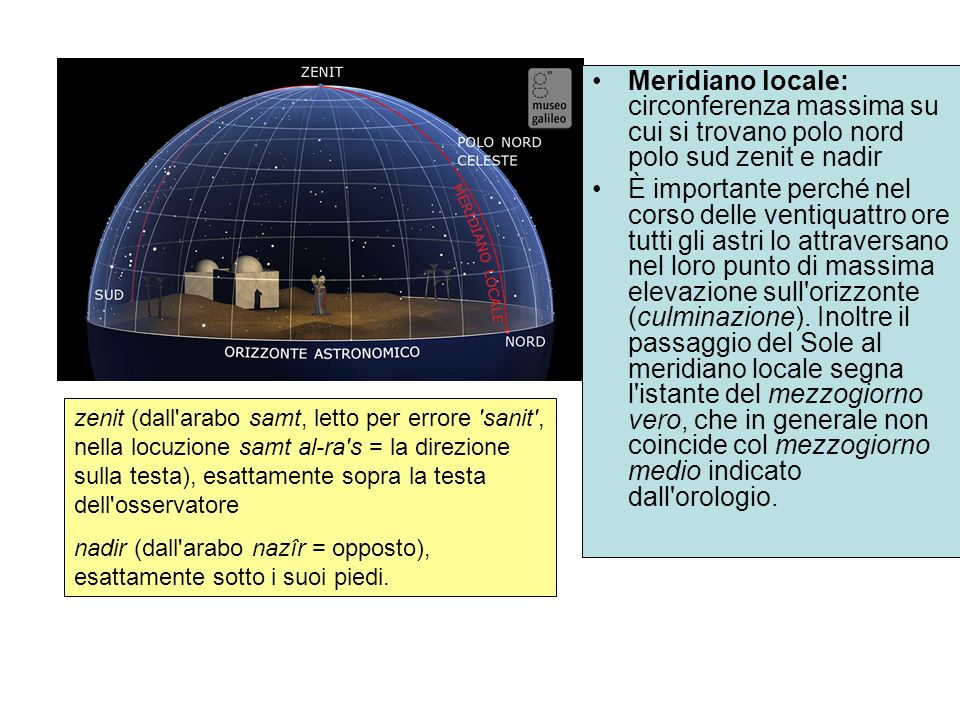Meridiano locale: circonferenza massima su cui si trovano polo nord polo sud zenit e nadir È importante perché nel corso delle ventiquattro ore tutti gli astri lo attraversano nel loro punto di massima elevazione sull orizzonte (culminazione).