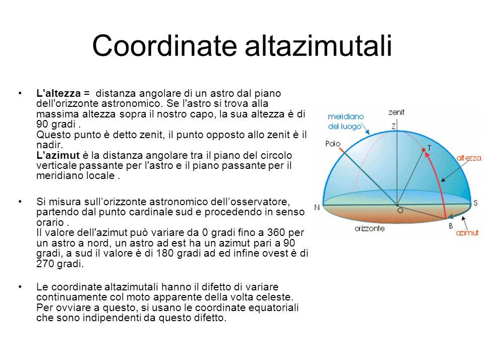 Coordinate altazimutali L altezza = distanza angolare di un astro dal piano dell orizzonte astronomico.
