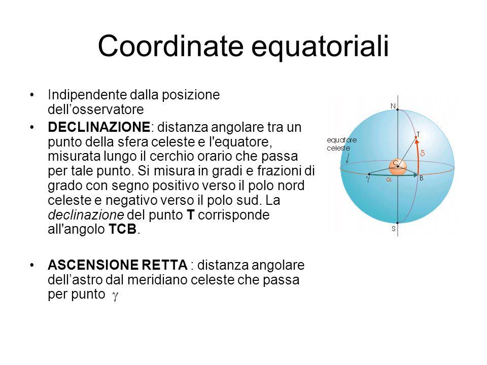 Coordinate equatoriali Indipendente dalla posizione dellosservatore DECLINAZIONE: distanza angolare tra un punto della sfera celeste e l equatore, misurata lungo il cerchio orario che passa per tale punto.