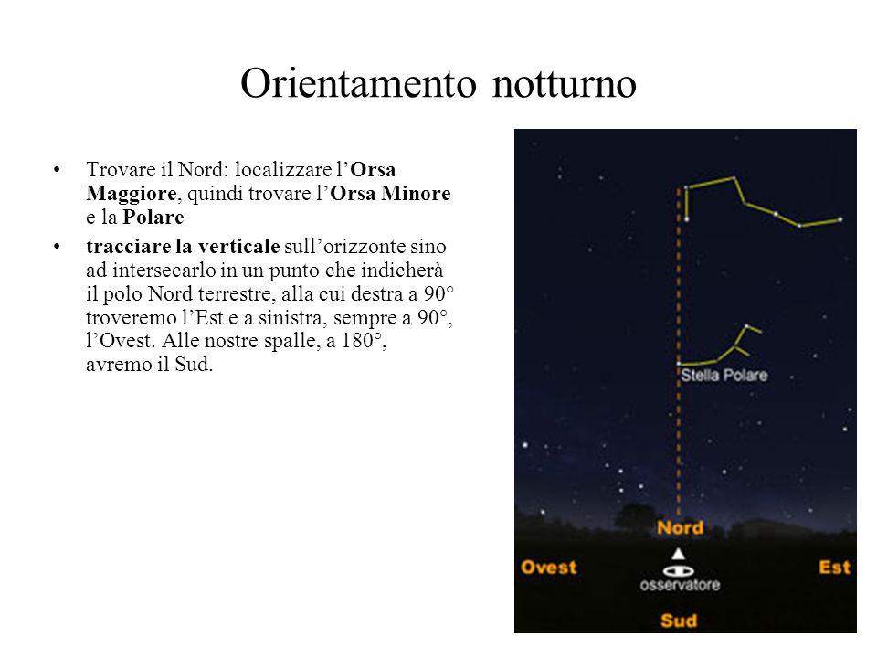 Orientamento notturno Trovare il Nord: localizzare lOrsa Maggiore, quindi trovare lOrsa Minore e la Polare tracciare la verticale sullorizzonte sino ad intersecarlo in un punto che indicherà il polo Nord terrestre, alla cui destra a 90° troveremo lEst e a sinistra, sempre a 90°, lOvest.
