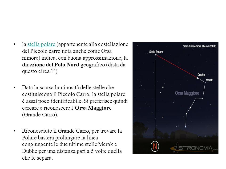 la stella polare (appartenente alla costellazione del Piccolo carro nota anche come Orsa minore) indica, con buona approssimazione, la direzione del Polo Nord geografico (dista da questo circa 1°)stella polare Data la scarsa luminosità delle stelle che costituiscono il Piccolo Carro, la stella polare è assai poco identificabile.