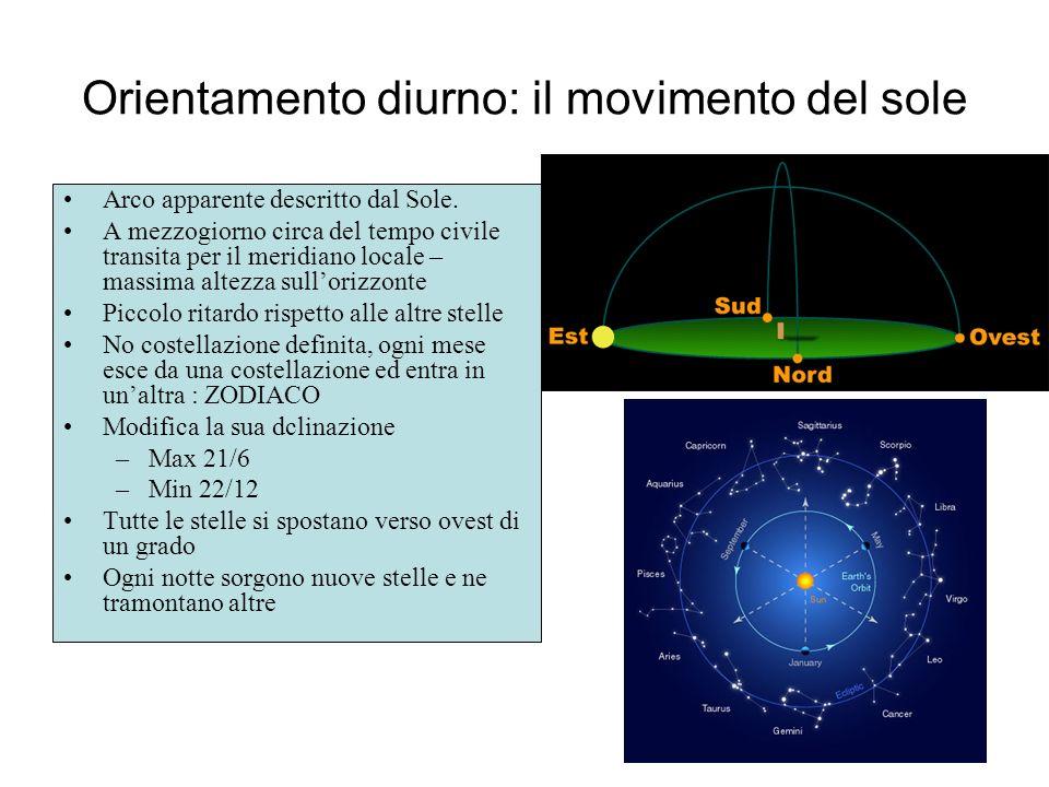 Orientamento diurno: il movimento del sole Arco apparente descritto dal Sole.