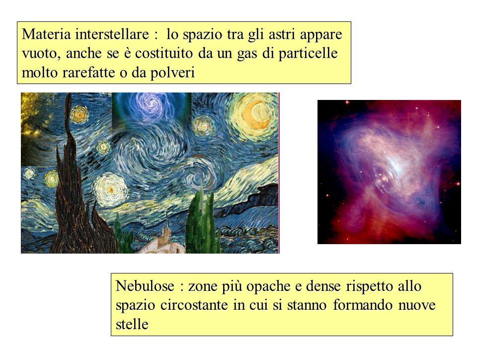 Materia interstellare : lo spazio tra gli astri appare vuoto, anche se è costituito da un gas di particelle molto rarefatte o da polveri Nebulose : zone più opache e dense rispetto allo spazio circostante in cui si stanno formando nuove stelle