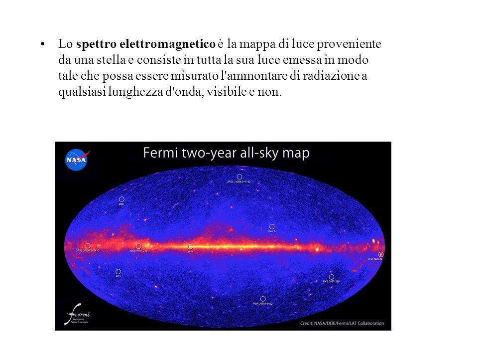 Lo spettro elettromagnetico è la mappa di luce proveniente da una stella e consiste in tutta la sua luce emessa in modo tale che possa essere misurato l ammontare di radiazione a qualsiasi lunghezza d onda, visibile e non.