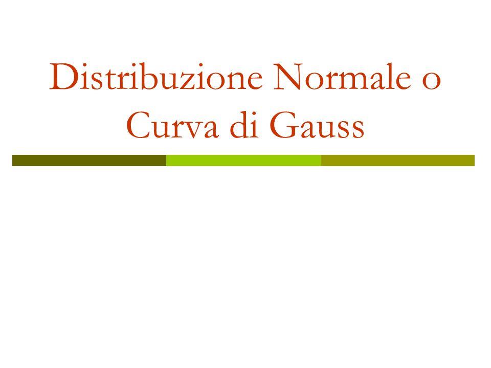 Distribuzione Normale o Curva di Gauss