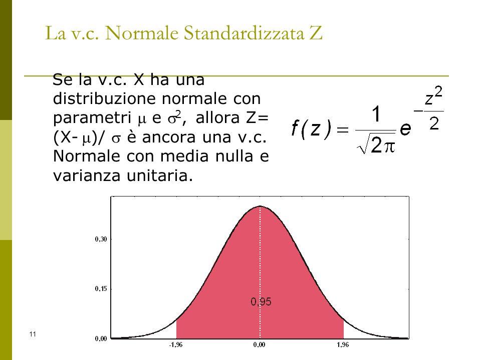 11 La v.c. Normale Standardizzata Z Se la v.c. X ha una distribuzione normale con parametri e 2, allora Z= (X-)/ è ancora una v.c. Normale con media n