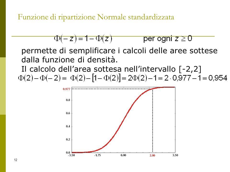12 Funzione di ripartizione Normale standardizzata permette di semplificare i calcoli delle aree sottese dalla funzione di densità. Il calcolo dellare